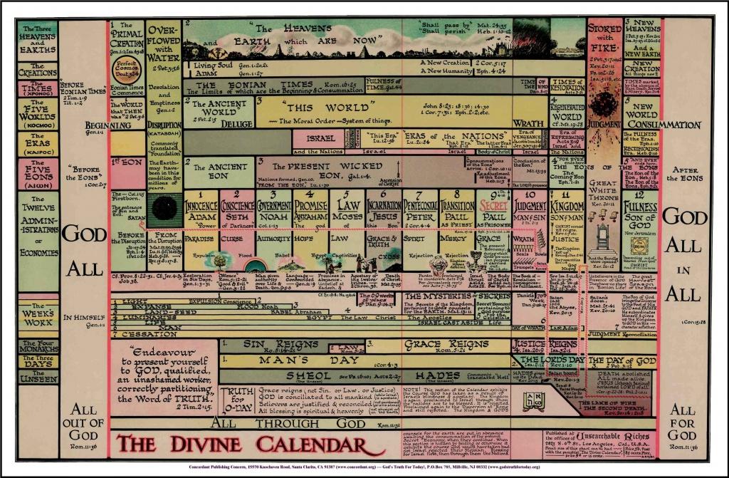 Eonian Times Chart DivineCalendar